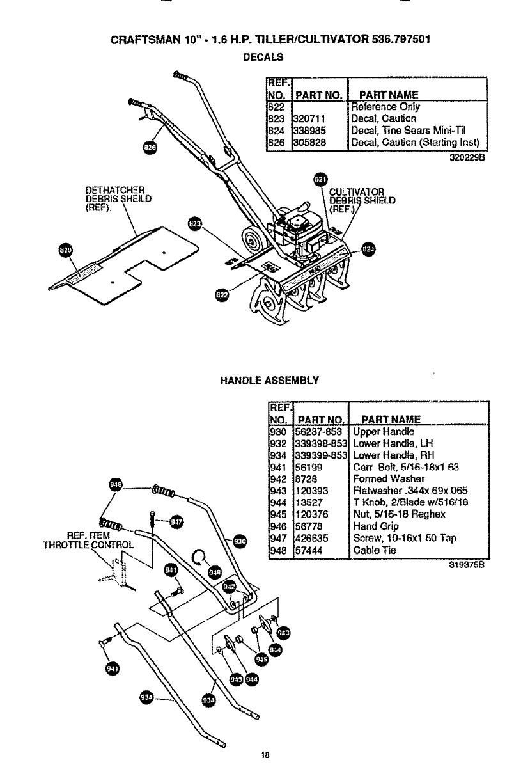 Craftsman 536797501 User Manual Mini Tiller Cultivator Manuals And Hp Tecumseh Engine Diagrams Car Tuning 10 16