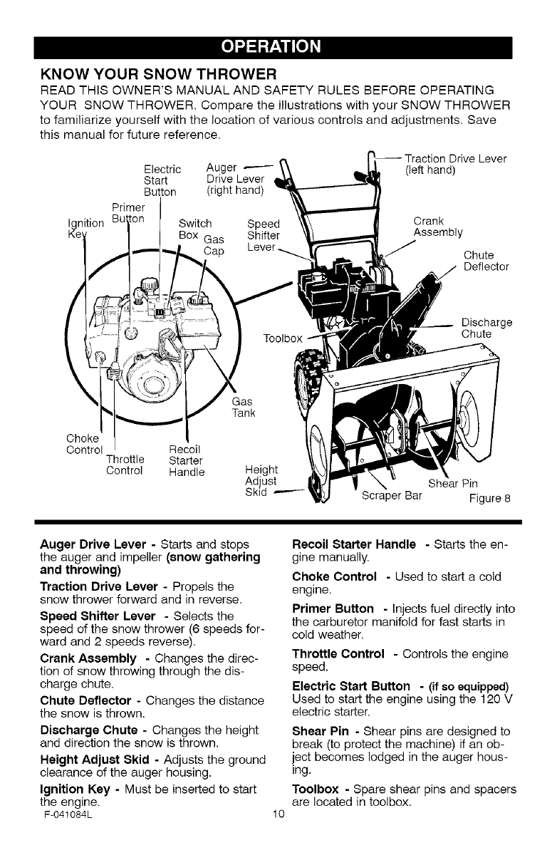 Craftsman 536887996 User Manual Snowthrower Gas Manuals And Guides Auto Rod Controls 3701 Wiring Diagram O