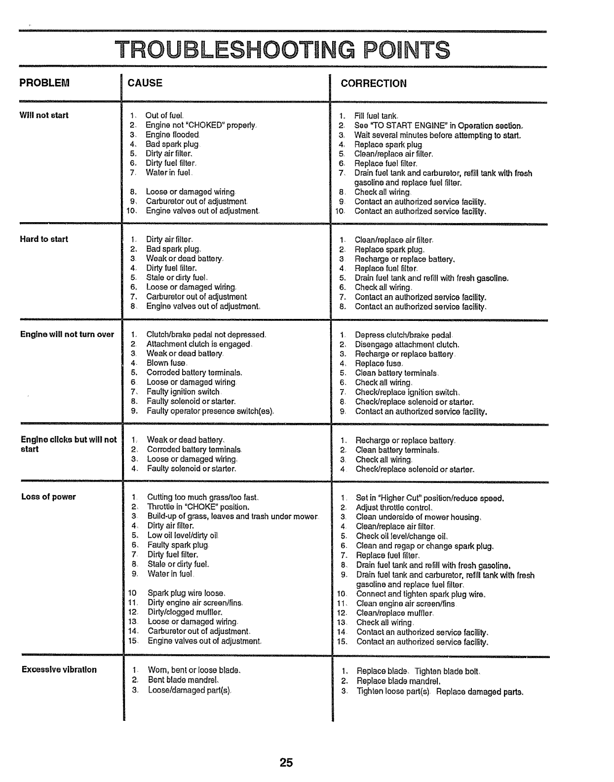 Craftsman Lt1000 Fuel Tank Diagram Schematic Diagrams Engine Lt4000 Wiring 3 8 Inch Download U2022 Lawn Mower