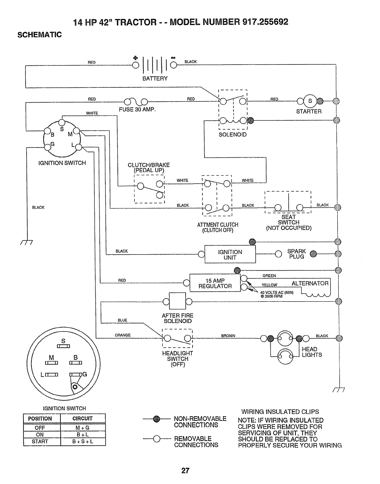 Astounding Craftsman Mower Wiring Diagram 917 255692 Wiring Library Wiring Database Indigelartorg