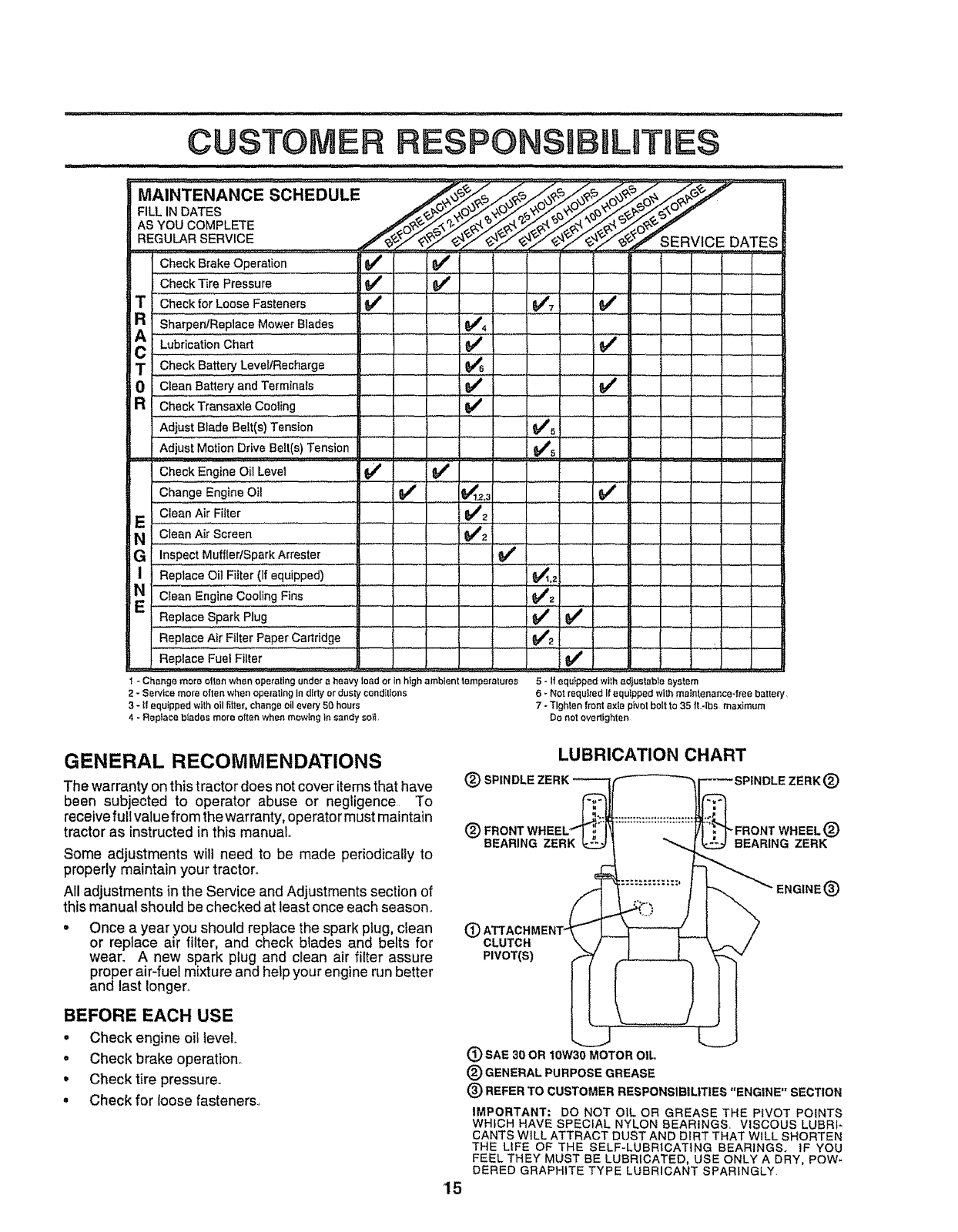 Craftsman 917257562 User Manual Tractor Manuals And Guides 1007794l The Zinc Carbon Dry Cell Or Battery Shown In A Cutaway Diagram Is Customer Responsibilittites