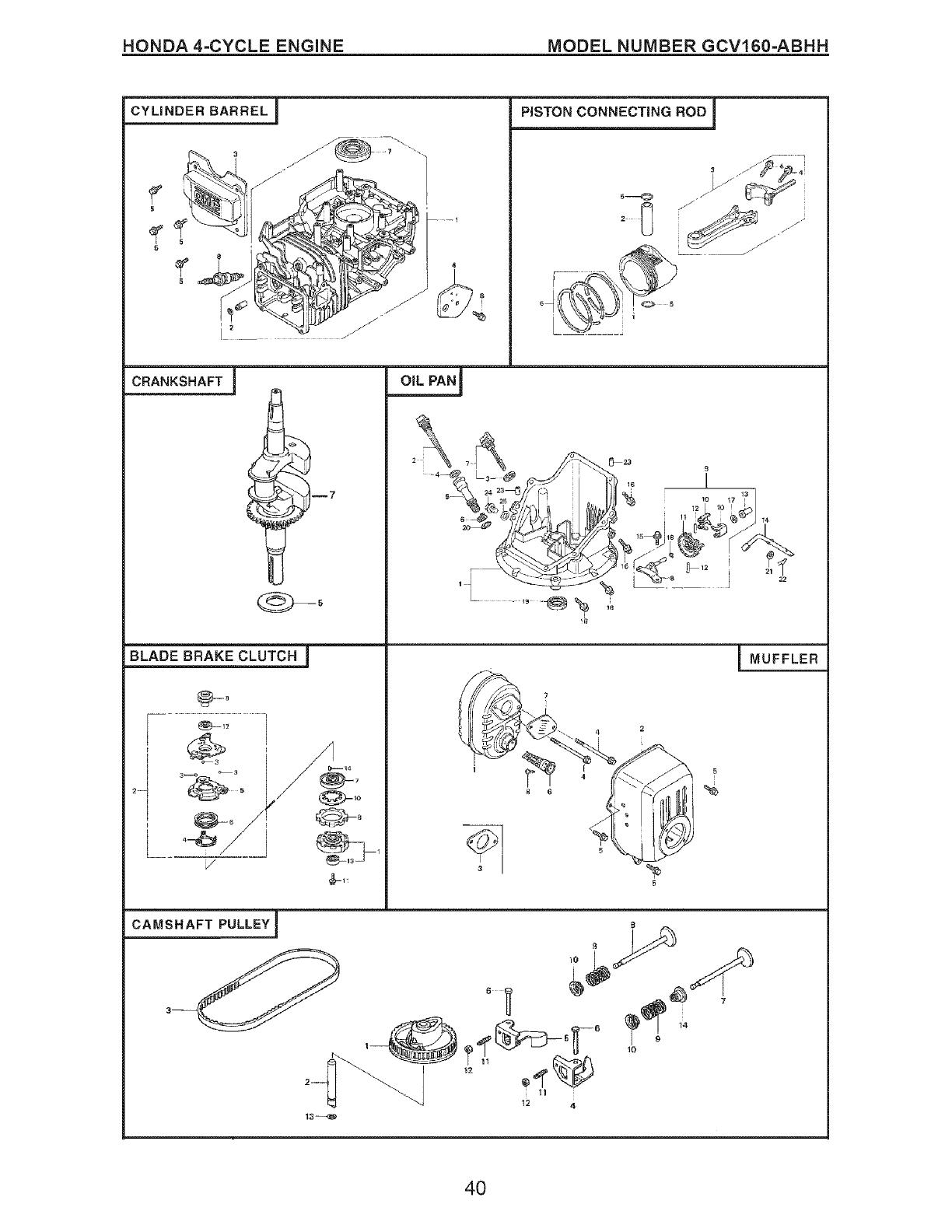 Craftsman 917377042 User Manual Mower Manuals And Guides L0803299 Honda Gc160 5 0 Engine Spring Diagram 4cycle Model Number Gcv160abhh
