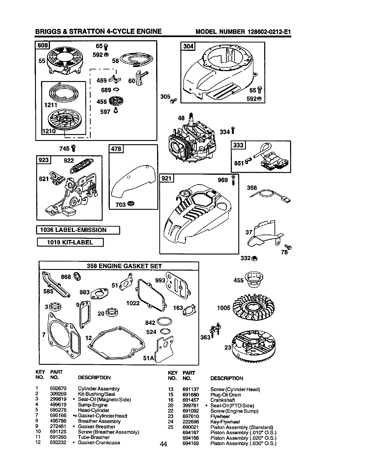 Craftsman 917378900 User Manual Gas Walk Behind Lawnmower Manuals 4 Cycle Engine Diagram Briggs Stratton 4cycle Model Number 128602 0212 E1