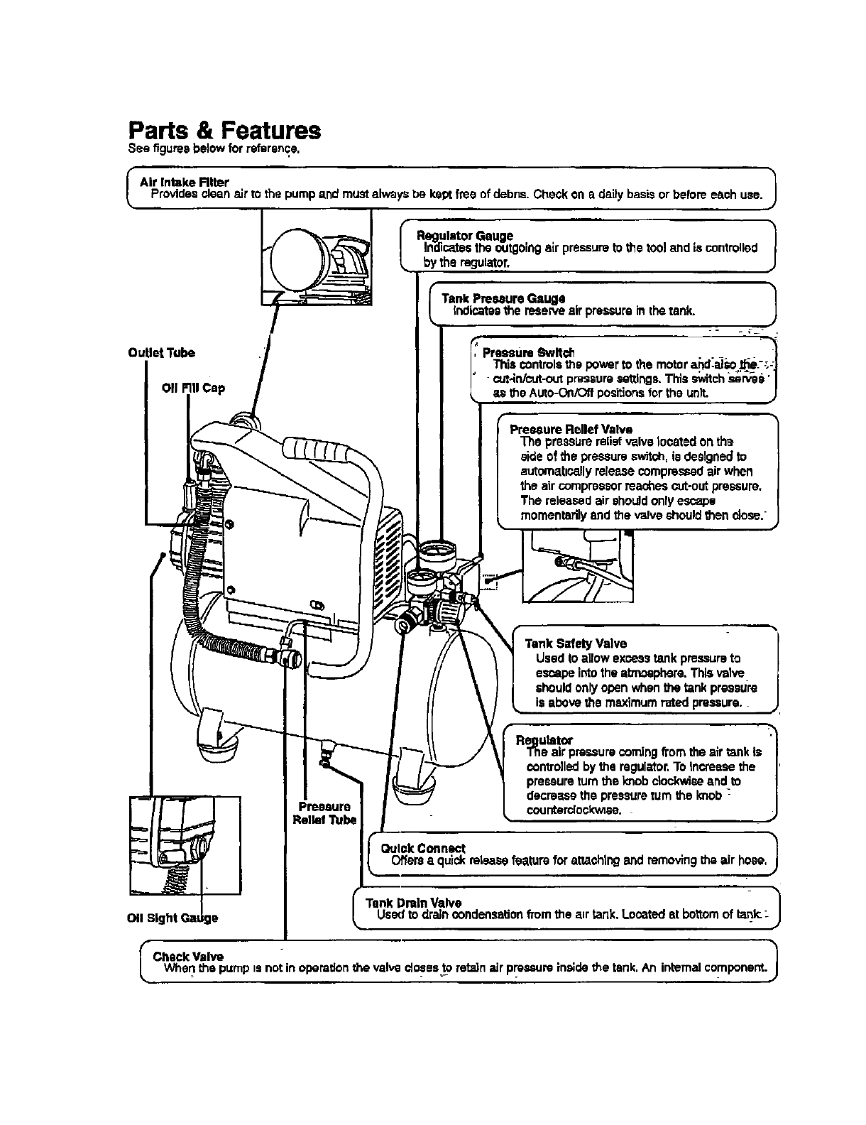 Air Compressor Pressure Switch Diagram To The Pressure Switch As