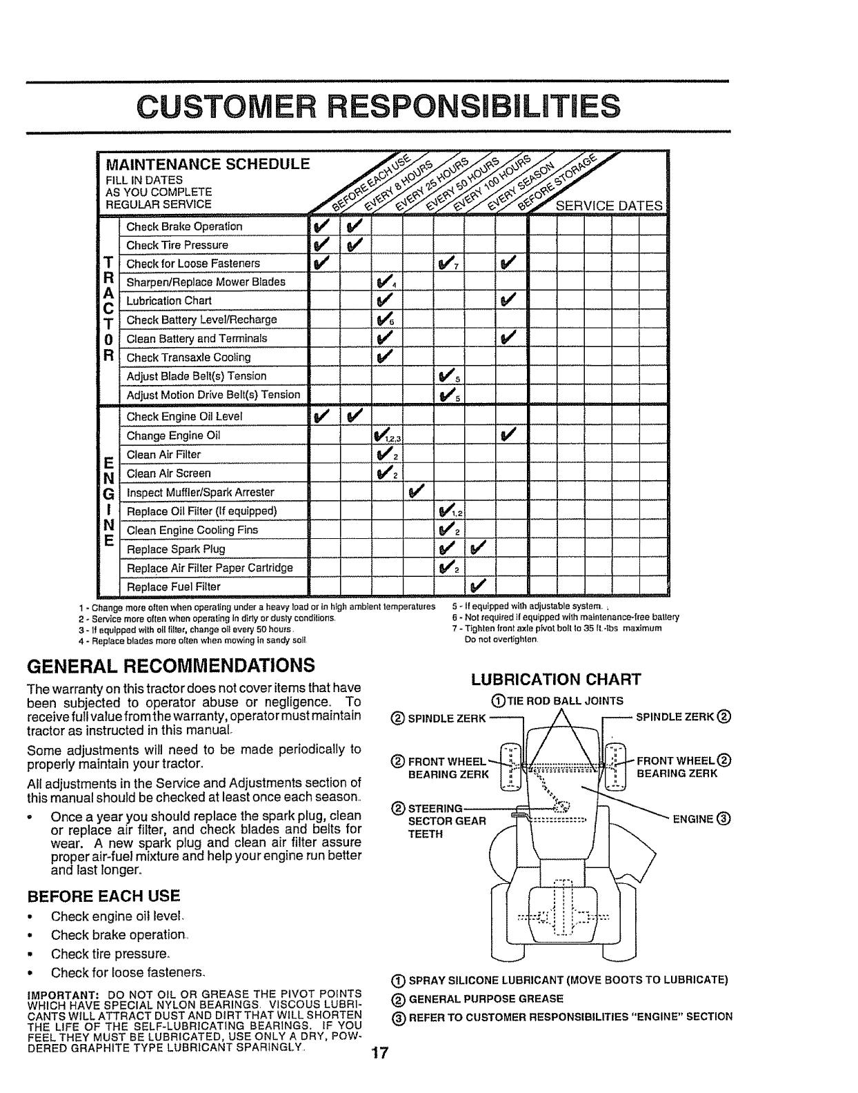 Wiring Diagram For 917 Asco Accessory 47 Printable Craftsman Model Mower Modern Diagrams Ideas Contactor Contemporary