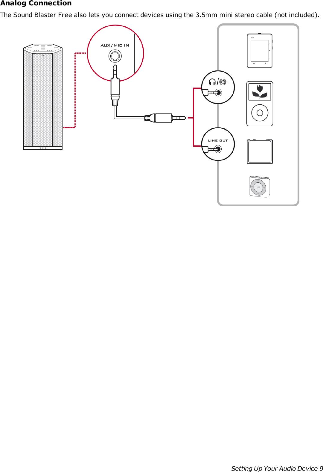 Creative Labs AVPSB1660 Sound Blaster FREE User Manual Sound