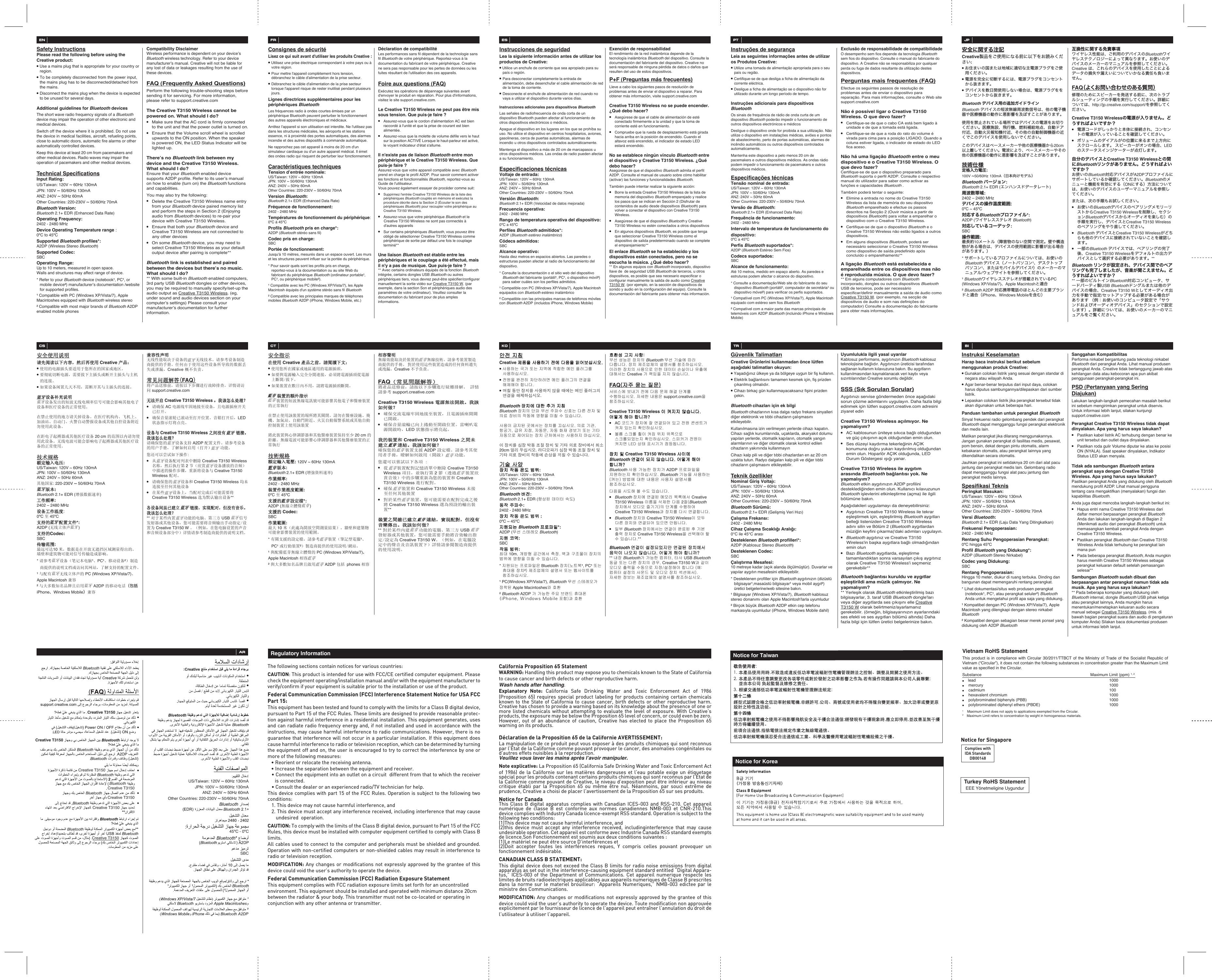 La Ni U00f1a Faqs Manual Guide