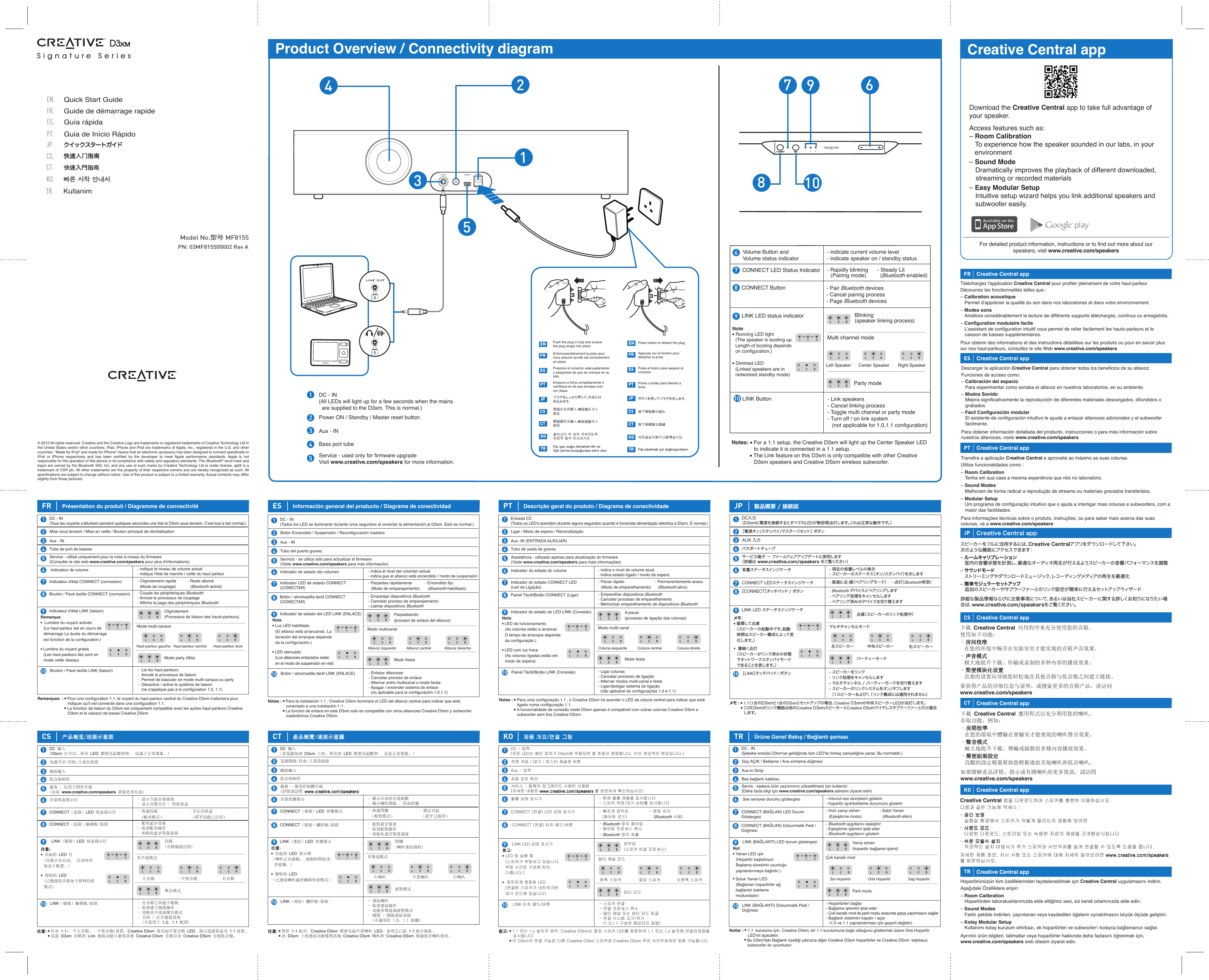 Apple Product Diagram Overview Of Apple Food Products Manual Guide