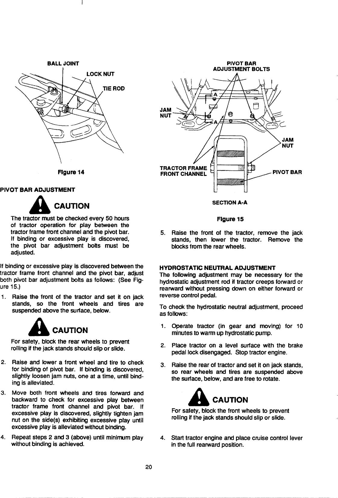 Cub Cadet 2185 Owners Manual