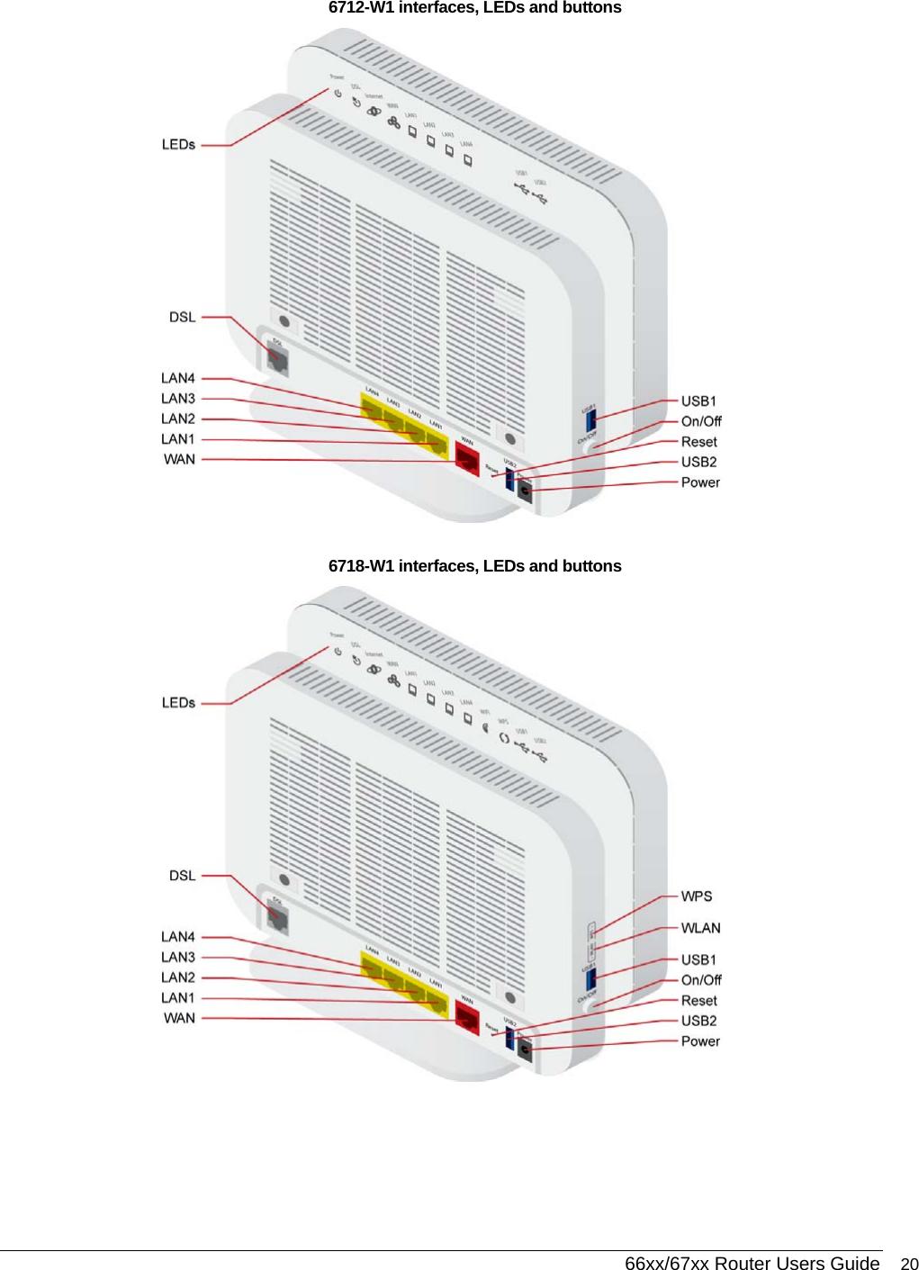 DASAN Zhone Solutions 6768 XDSL 4 Port WiFi 802 11ac Gateway