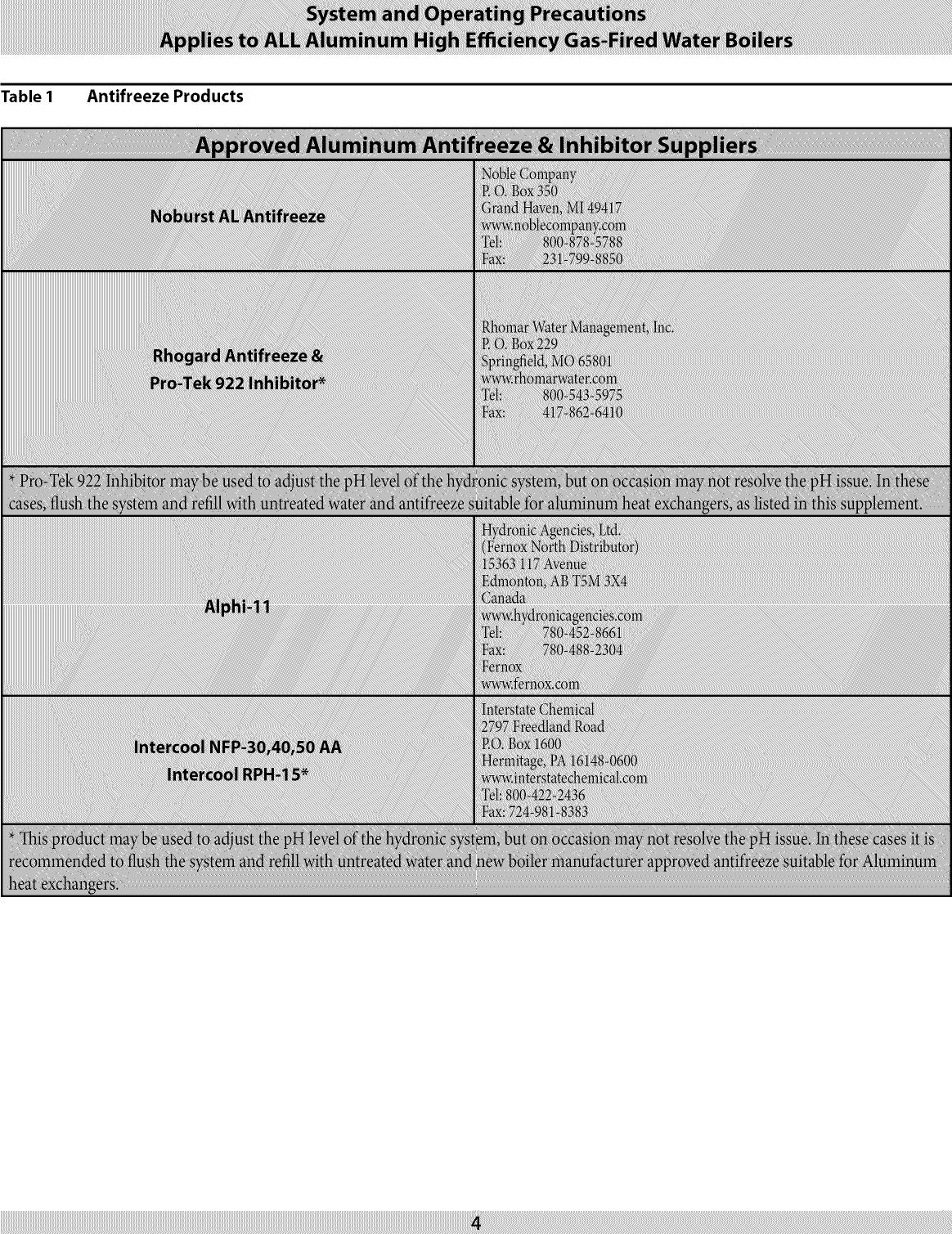 Dunkirk Boiler Manual L1001319 Wiring Diagram Page 4 Of