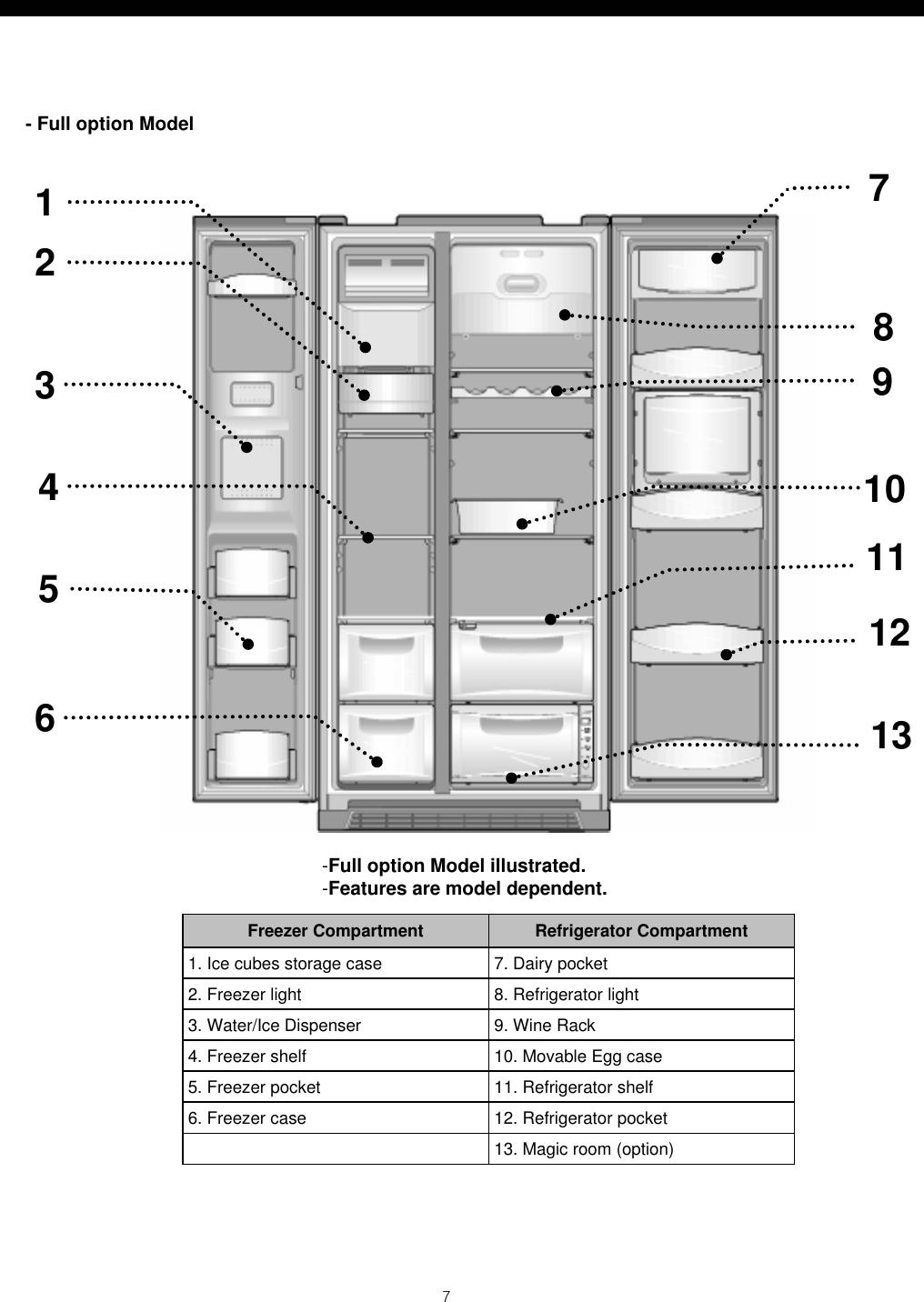 Diagram Haier Wiring Ha 10th Refrigerator. . Wiring Diagram on