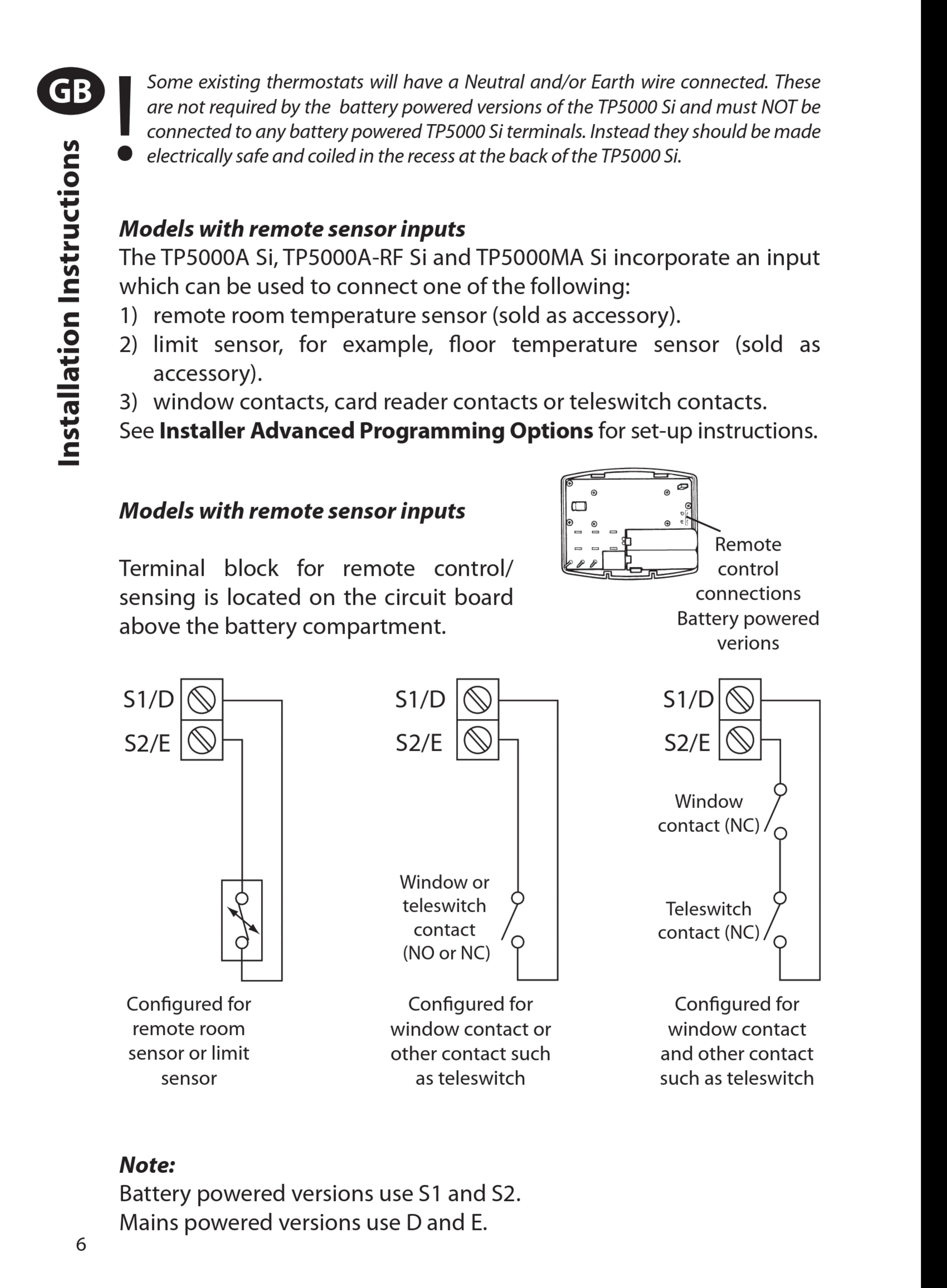 vlt aqua drive fc 202 instruction manual