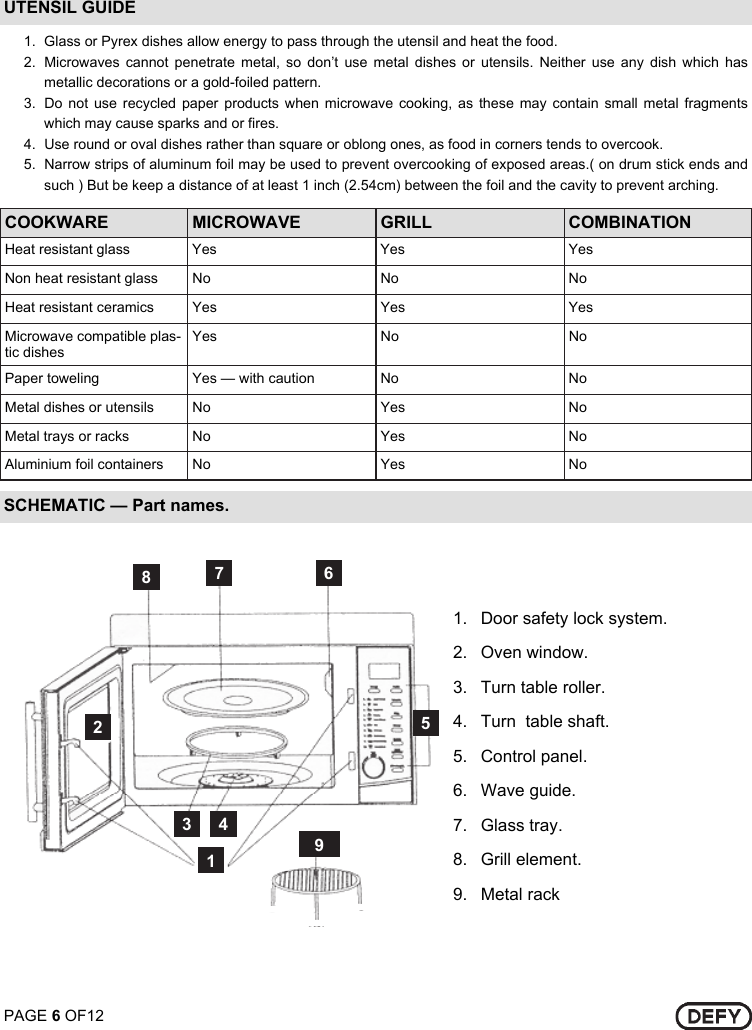 Defy 34 Litre Microwave Oven With Grill Dmo 343 Users Manual ... Galanz Microwave Schematic Diagram on