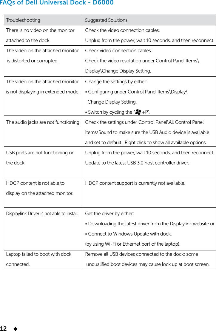 Dell Universal Dock D6000 User Guide 1507994901dell User's En us