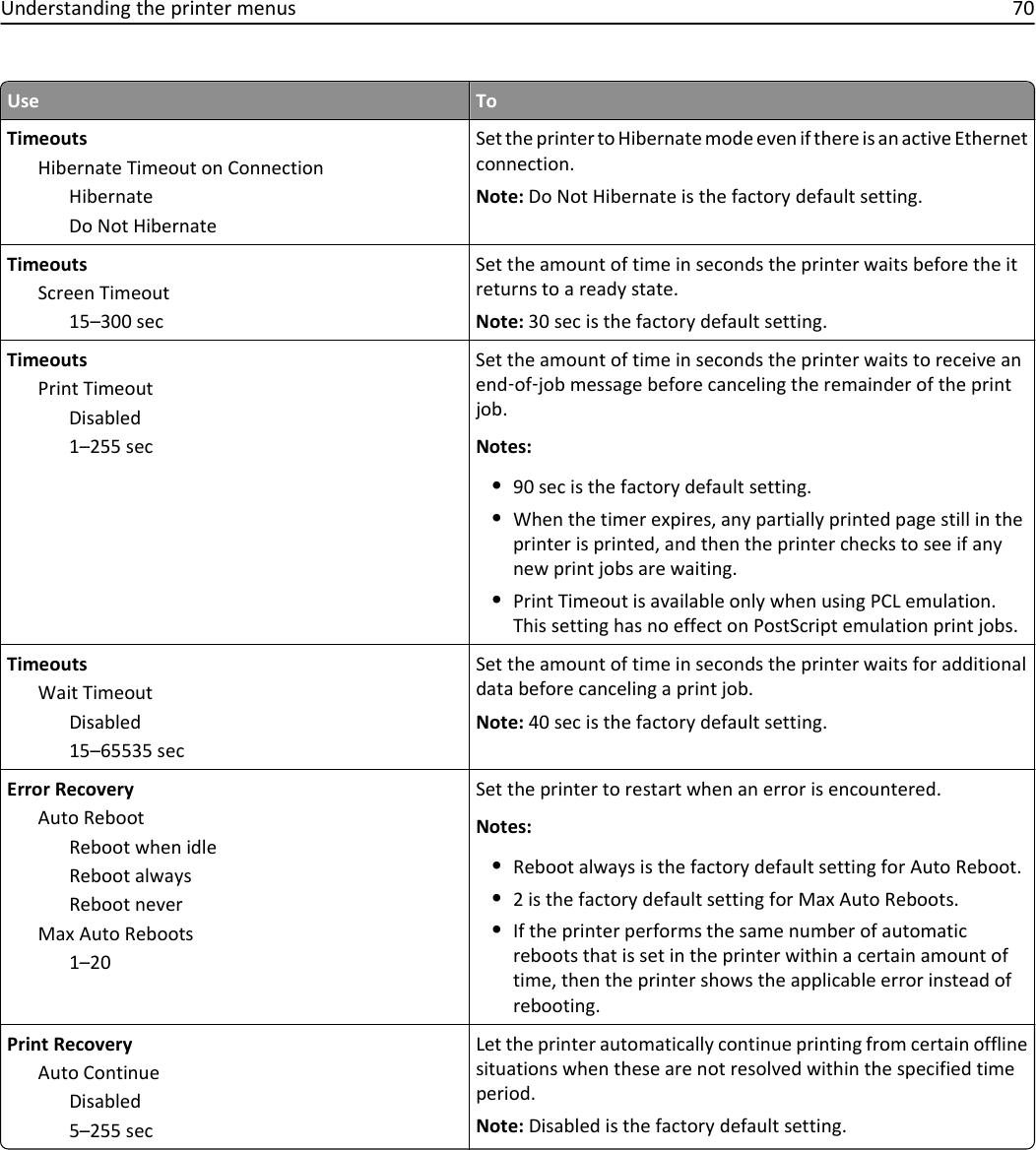 Dell B2360Dn Mono Laser Printer Users Manual User's Guide