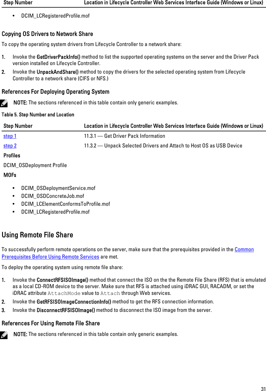 Dell Lifecycle Controller 2 Version 1 00 Users Manual 1 00