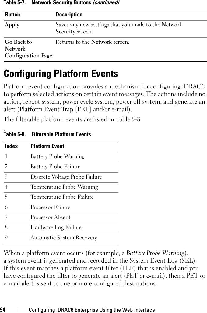 Dell Idrac6 Enterprise For Blade Servers Version 2 1 Owners Manual