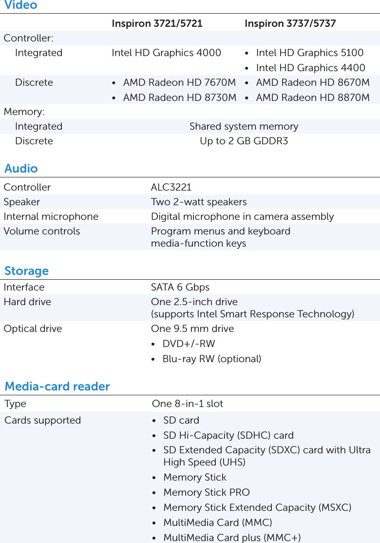 Dell Inspiron 17 3737 Specifications (Accessibility Compliant)