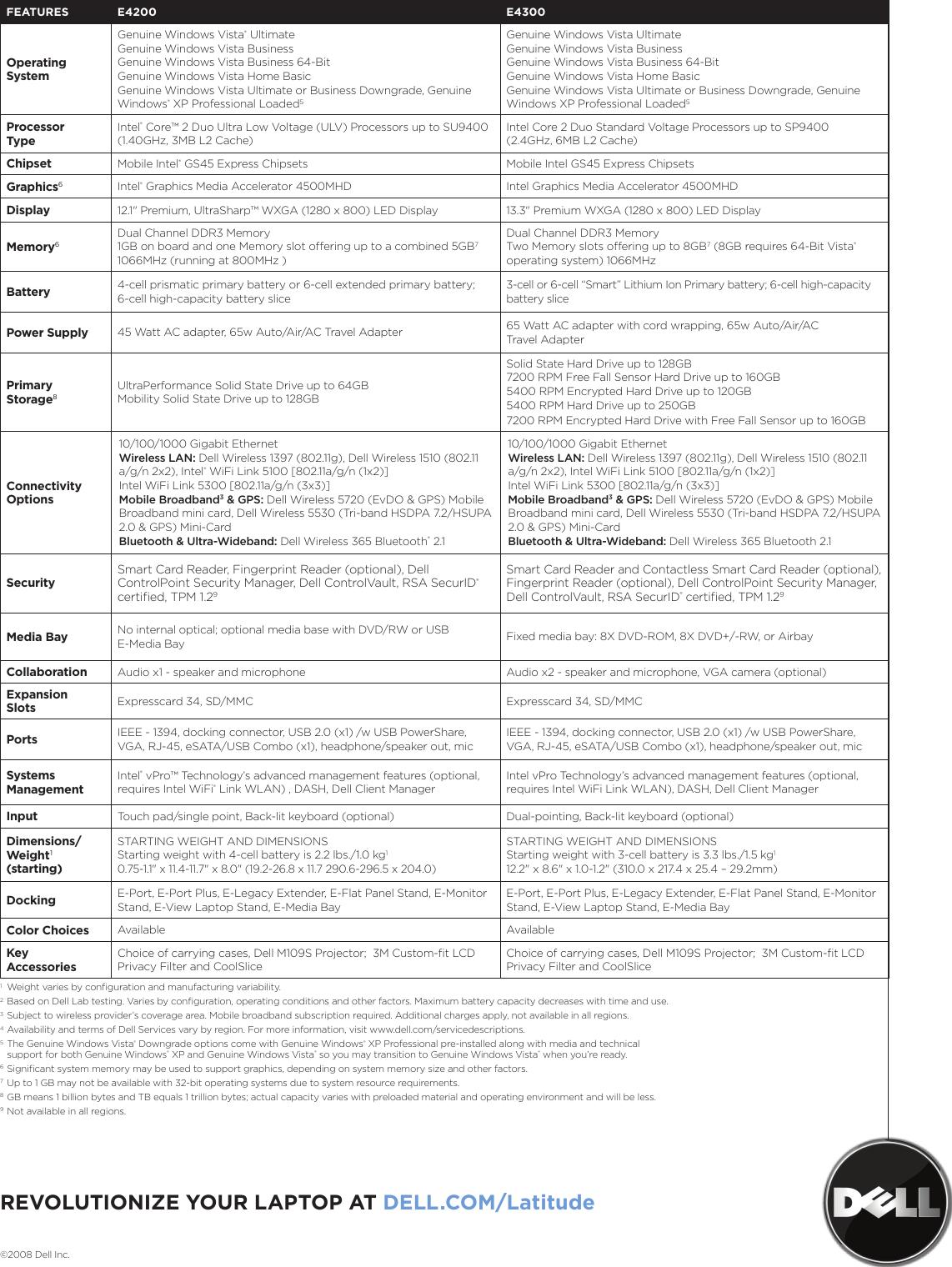 Dell Laptop E4200 Users Manual