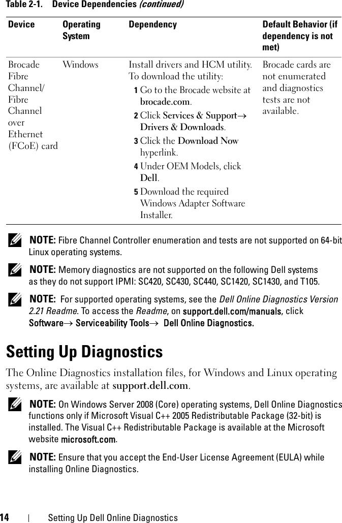 Dell Online Diagnostics Version 2 21 Owners Manual 2 21