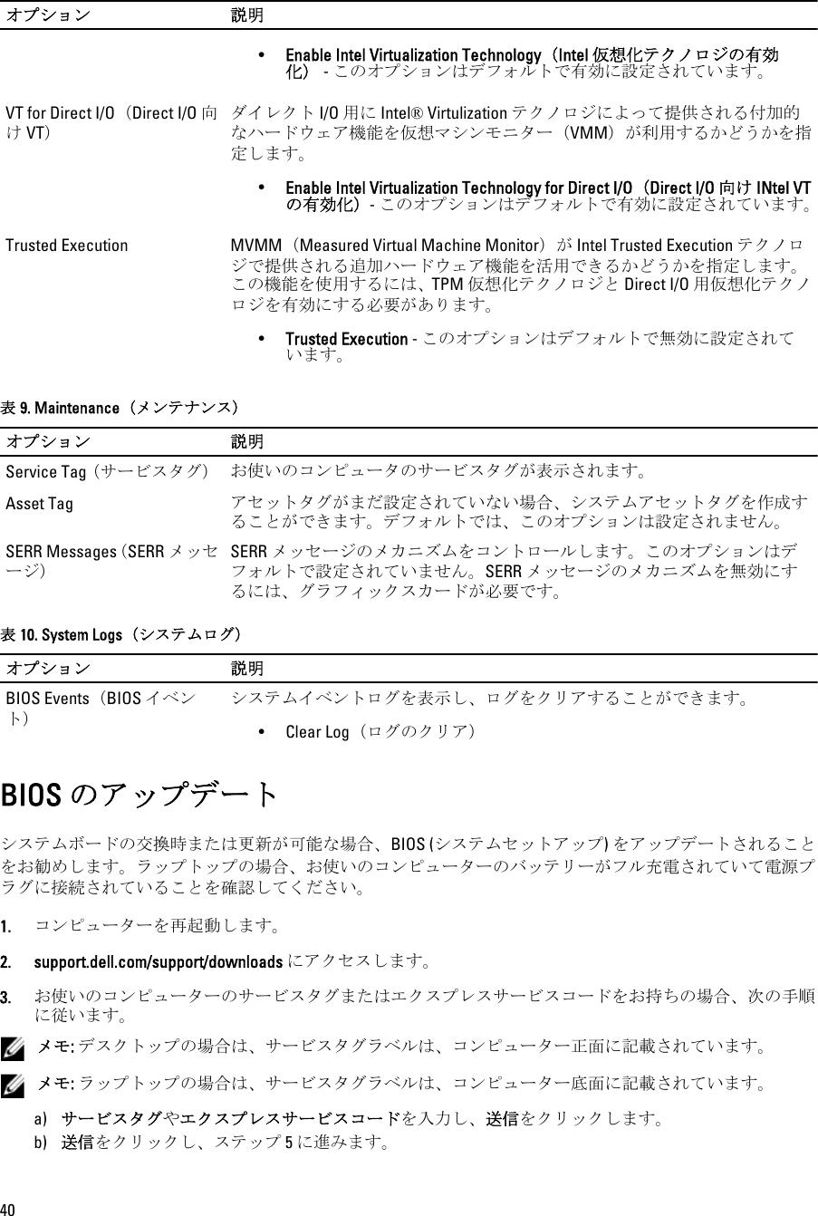 Dell Personal Computer D09M004 Users Manual Precision T1650