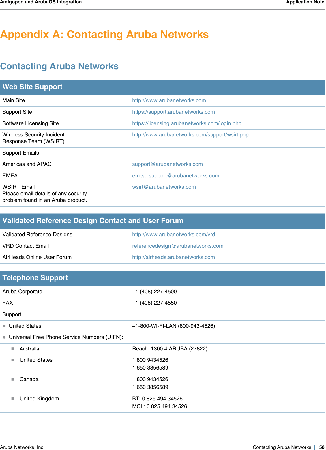 Dell Powerconnect W Clearpass 100 Software Integration Guide