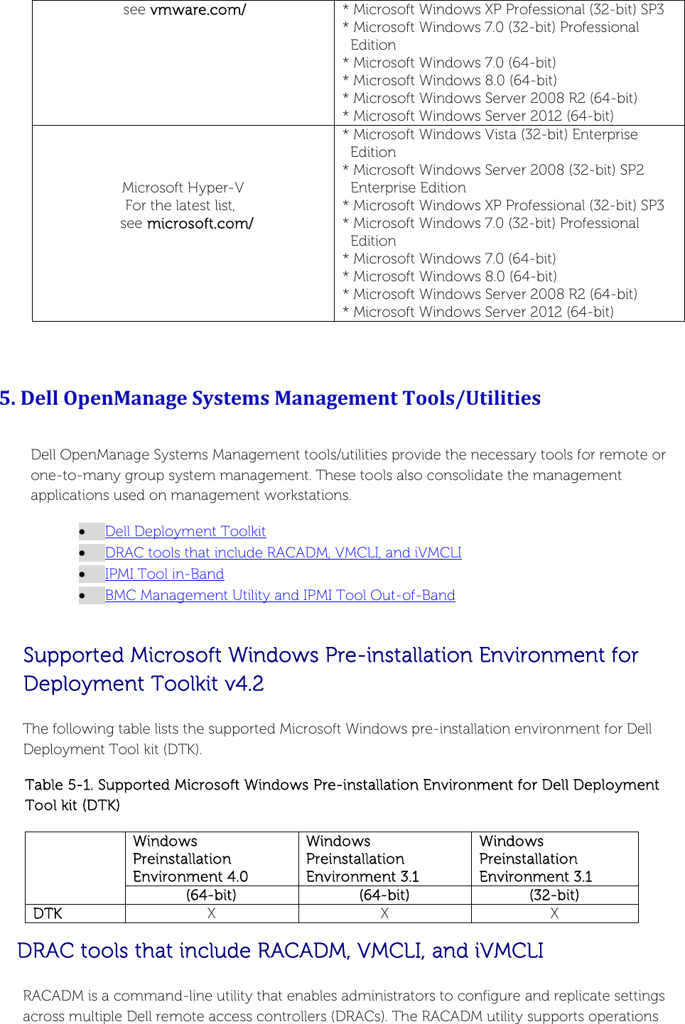 Dell Poweredge M1000E Software Support Systems Management