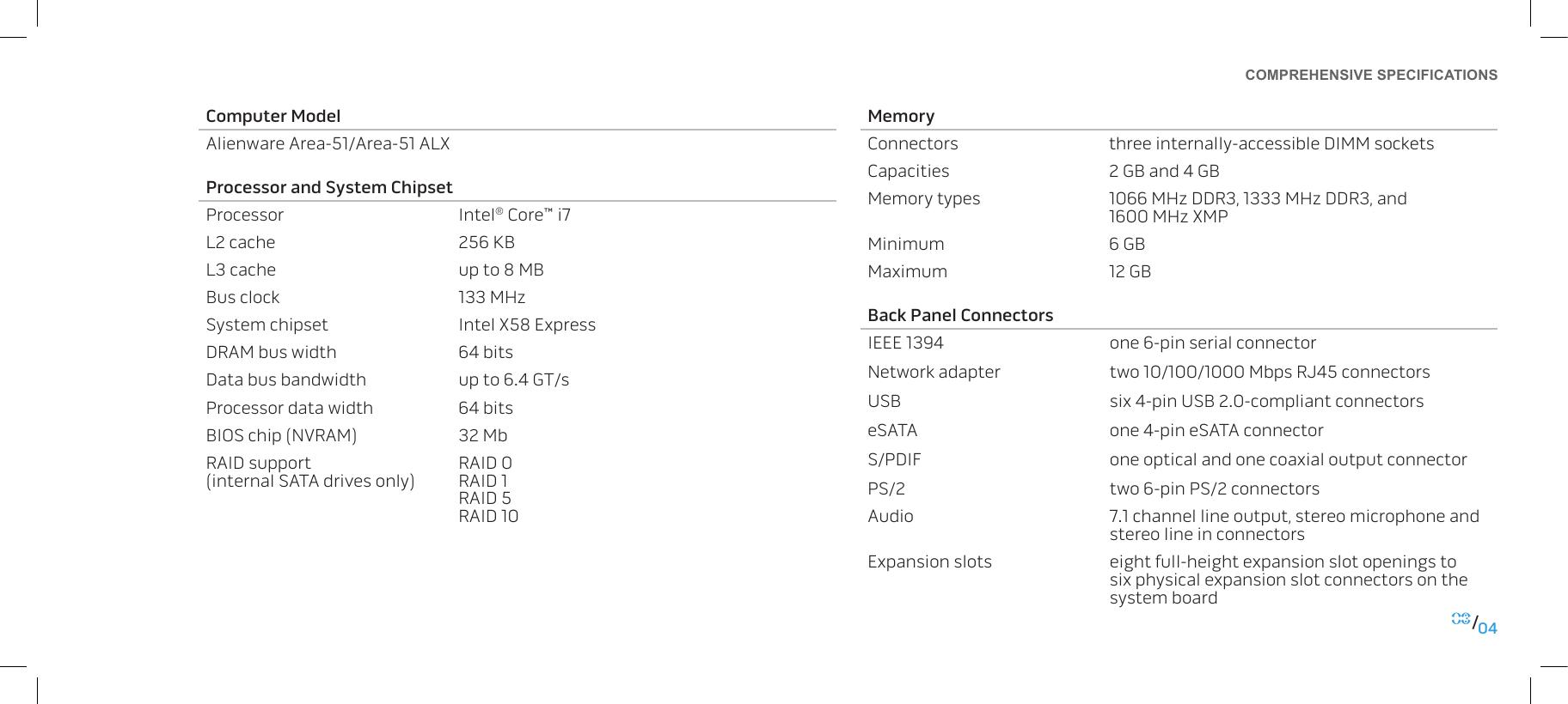 Dell Alienware area51 Area 51 Comprehensive Specifications