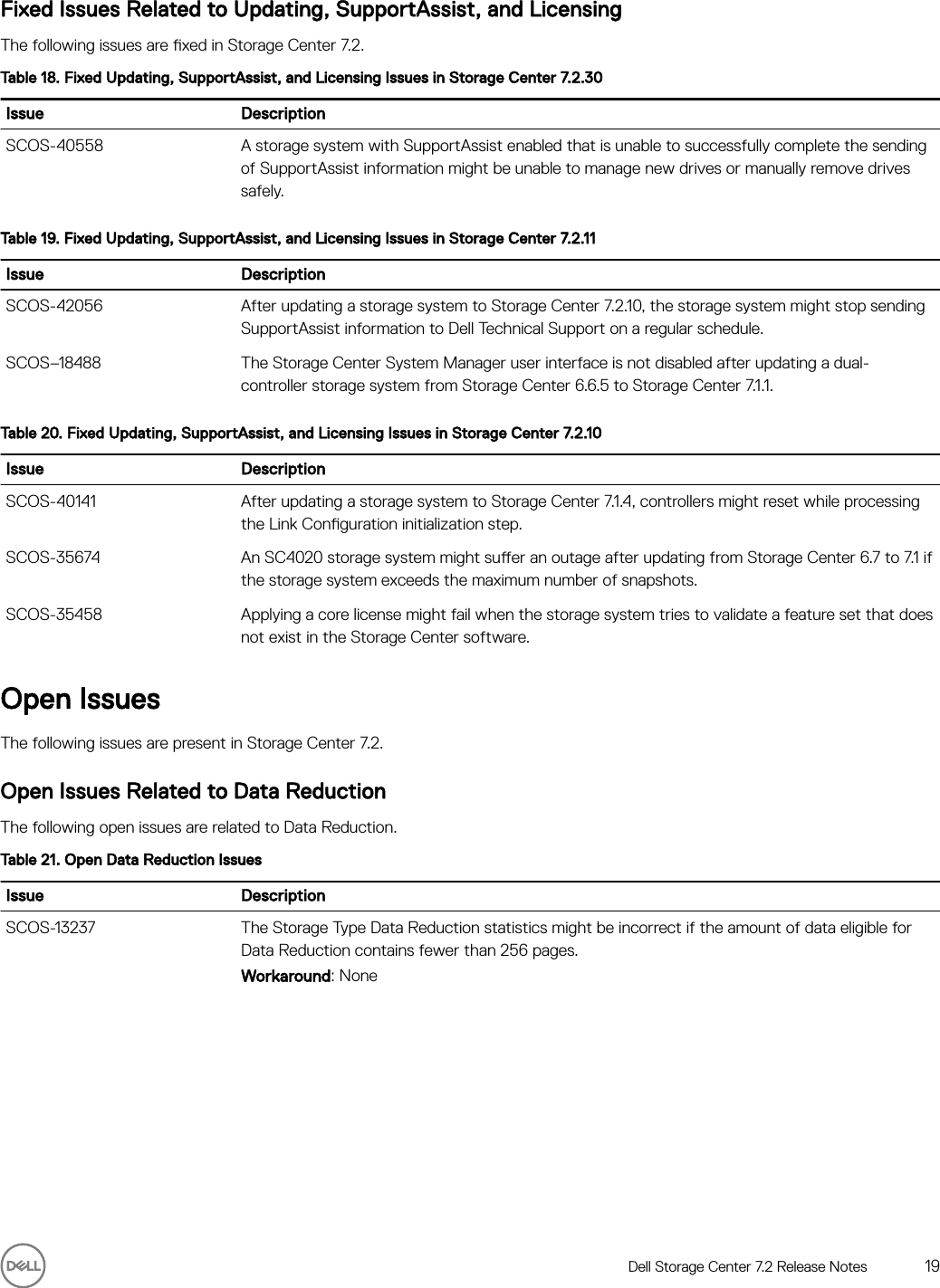 Dell compellent sc4020 Storage Center 7 2 Release Notes User
