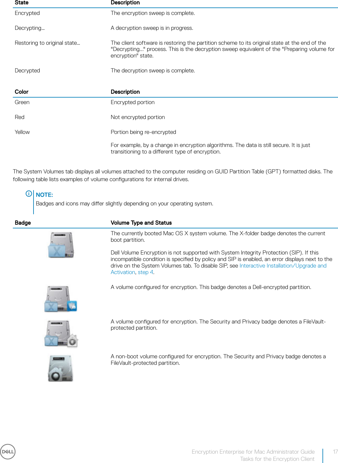 Dell data protection encryption Security Enterprise For Mac