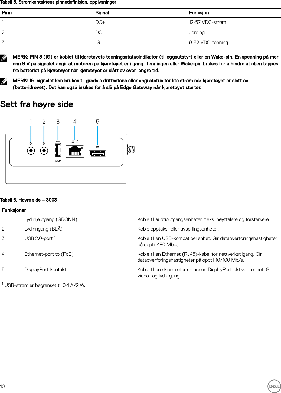 Dell edge gateway 3000 series 3003 Håndbok For Installering