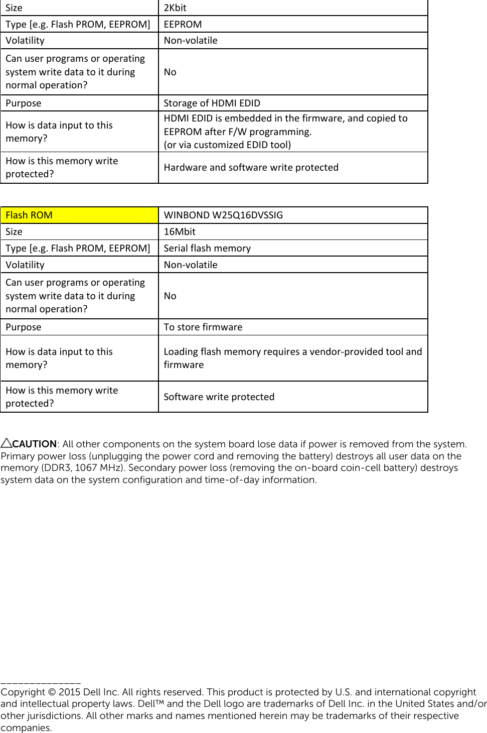 Dell p2416d Statement Of Volatility User Manual White Papers1 En us