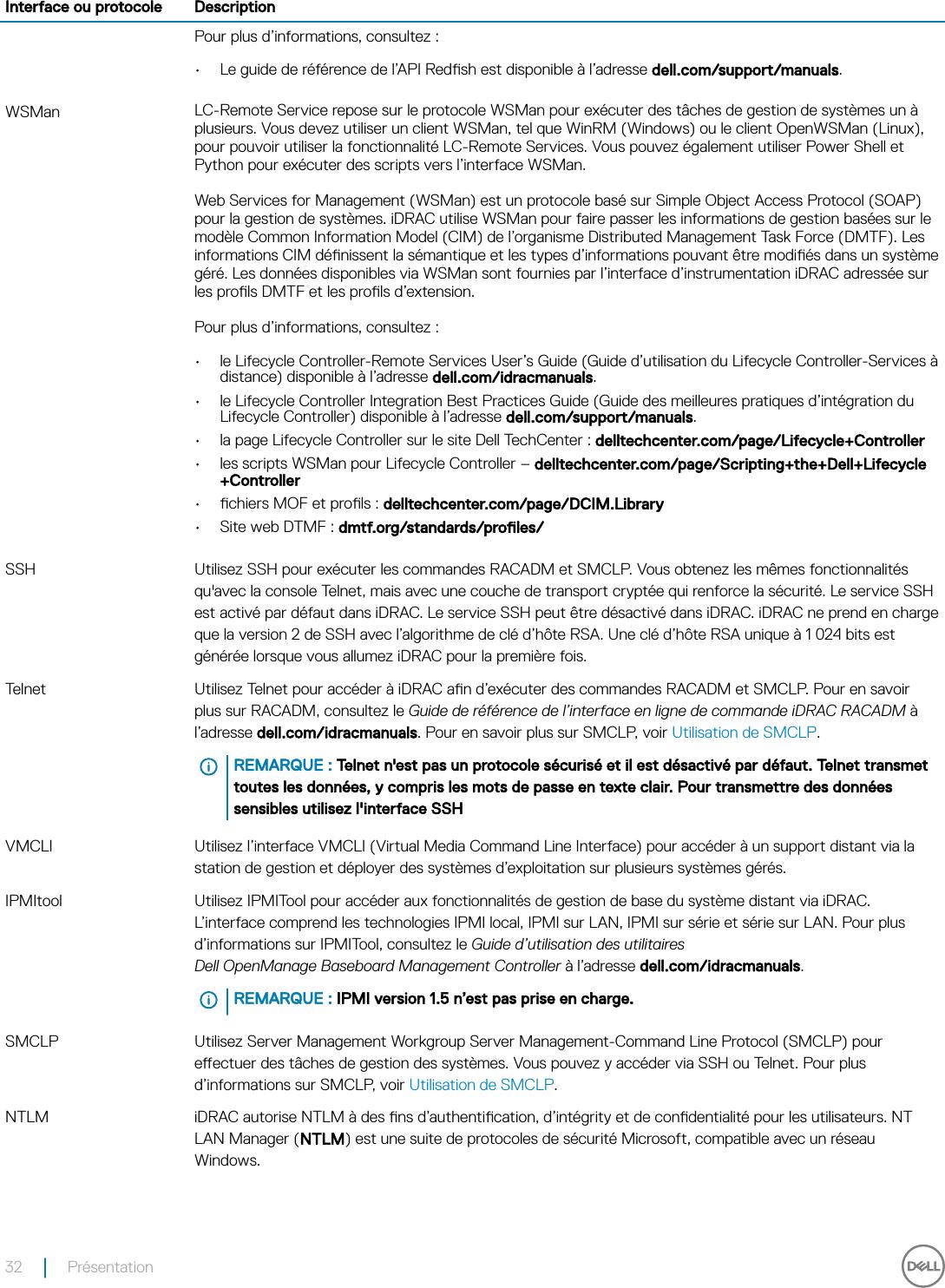 Dell Poweredge c6400 Guide D'utilisation De L'Integrated