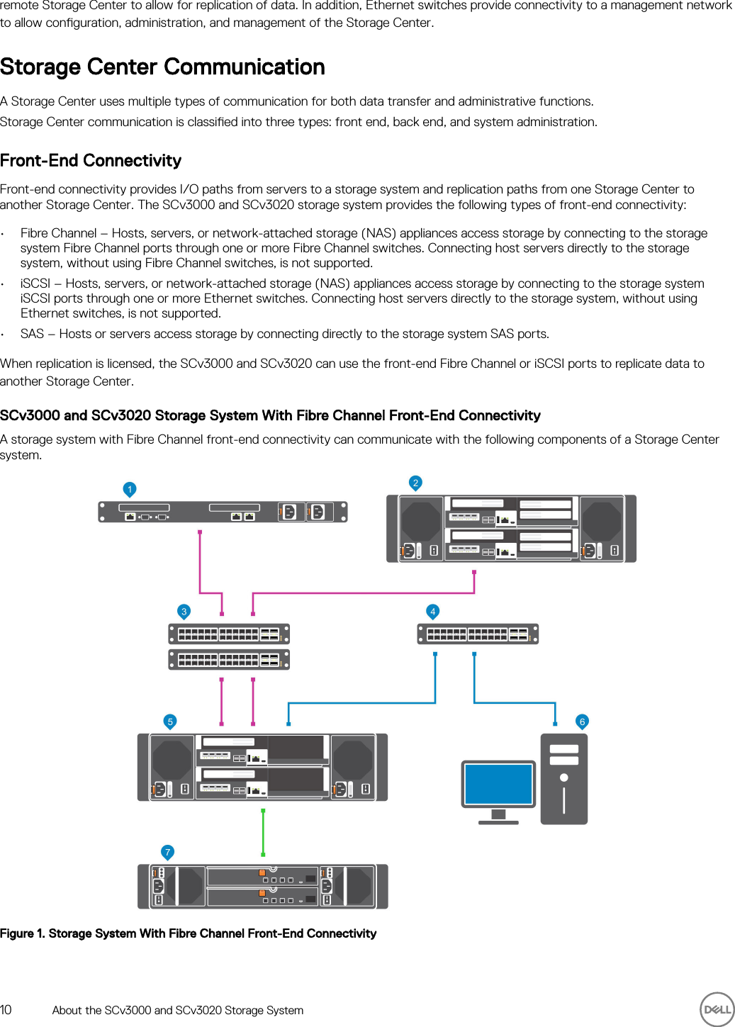 Dell Storage scv3000 And SCv3020 System Deployment Guide