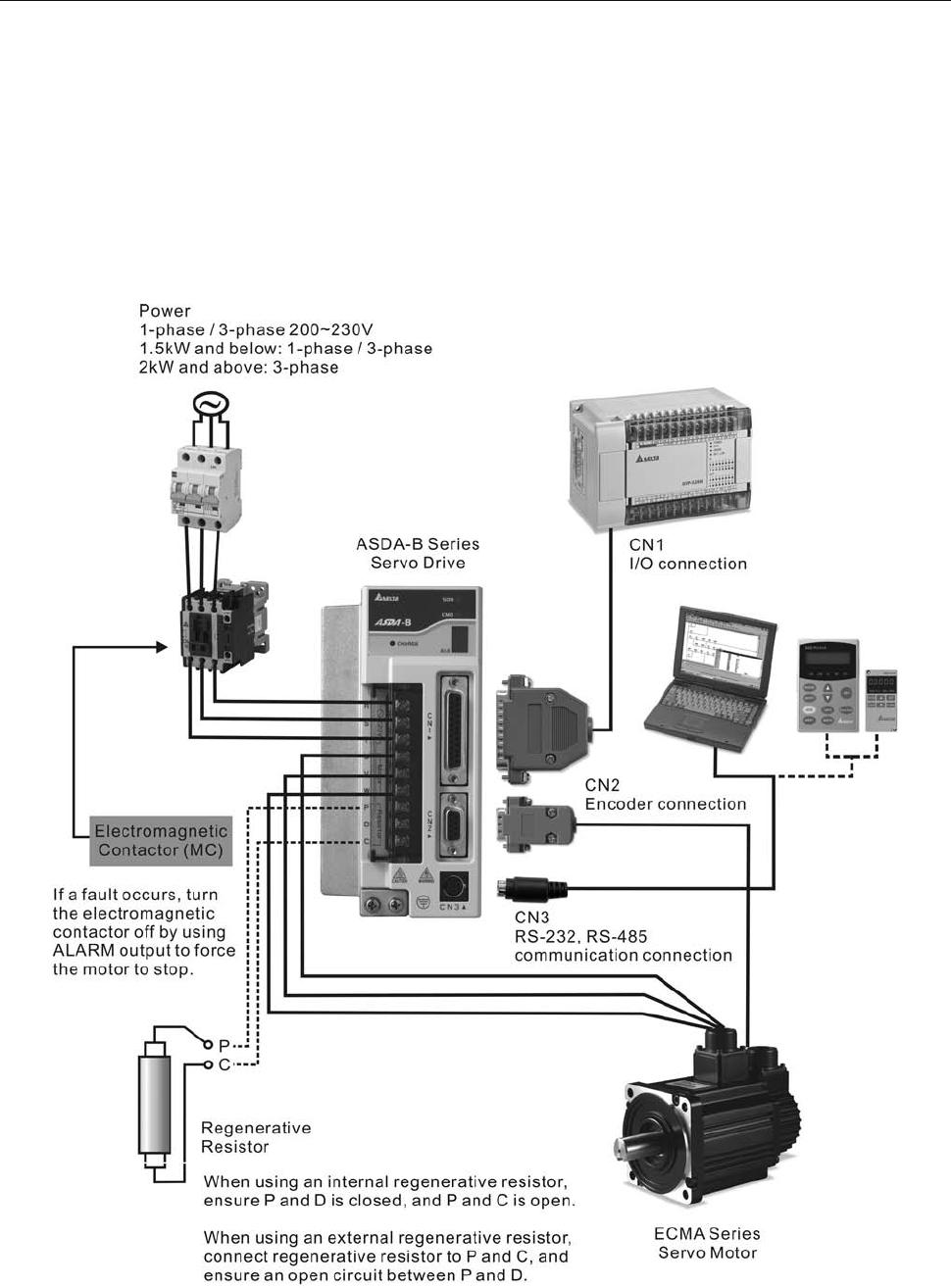 Delta Asda B Series Users Manual USER MANUAL(DELTA)CURVE