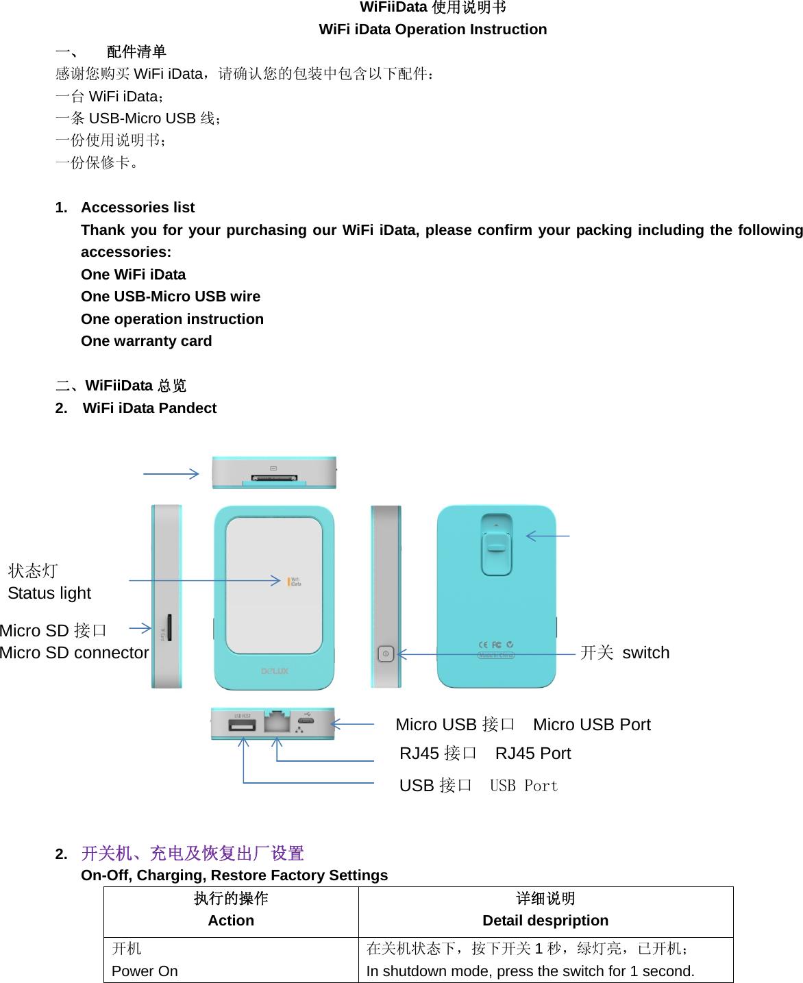 delux industry iu01w01 wifi idata user manual manual rh usermanual wiki Mico Headphones Mico TX