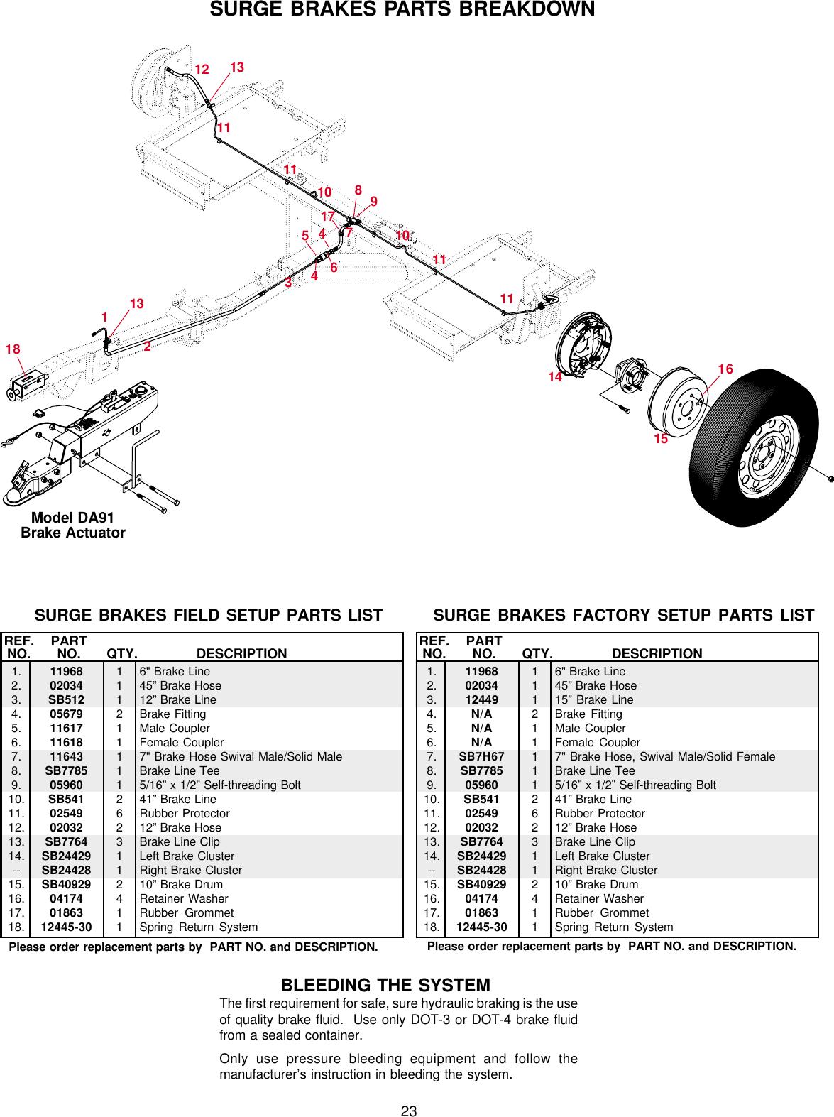 Brake System Parts List
