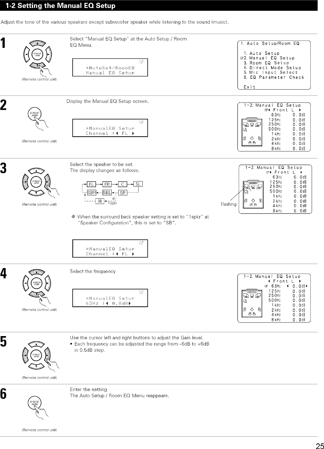 Denon AVR 2805 User Manual AV SURROUND RECEIVER Manuals And