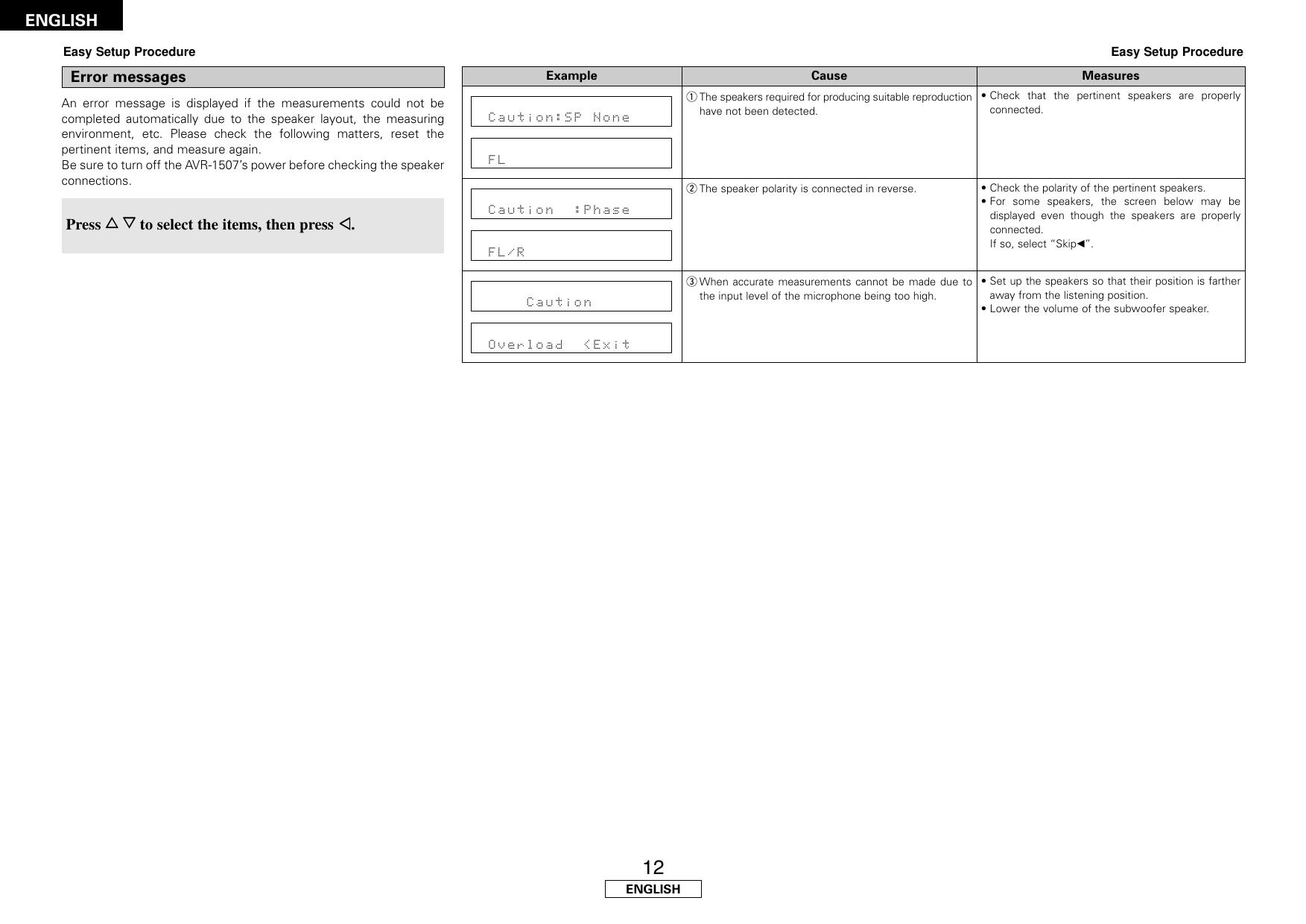 Denon Avr 1507 Users Manual 1 AVR1507E2_ENG 3rd