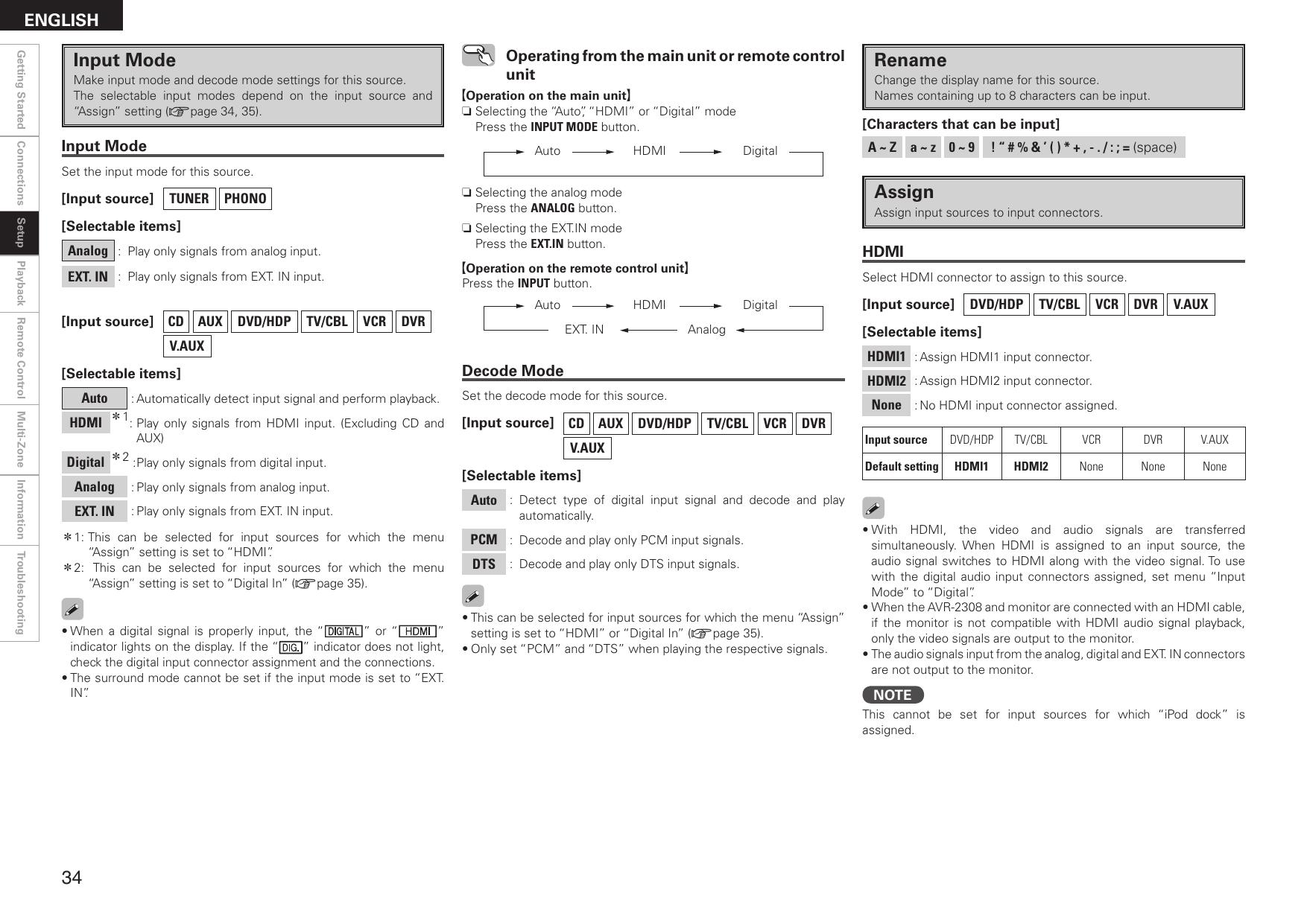 Denon Avr 2308 Users Manual 1 AVR2308E2_ENG
