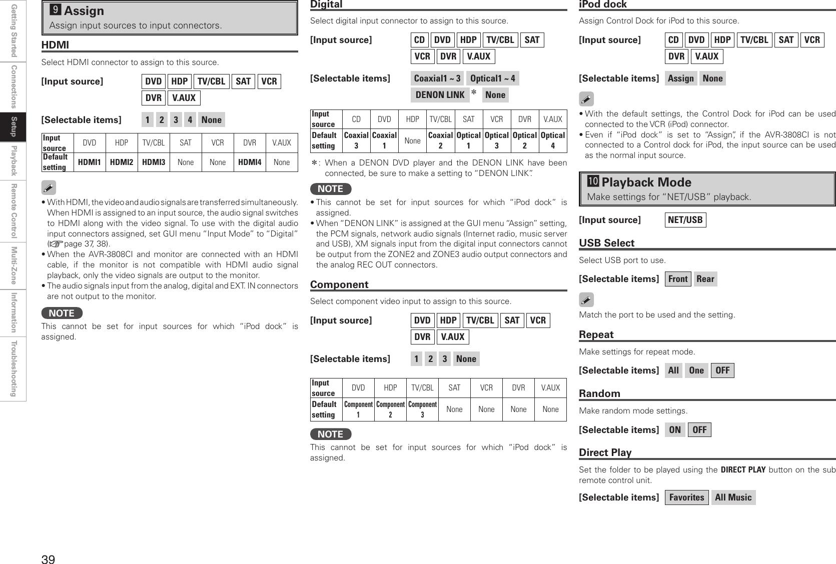 Denon Avr 3808Ci Users Manual