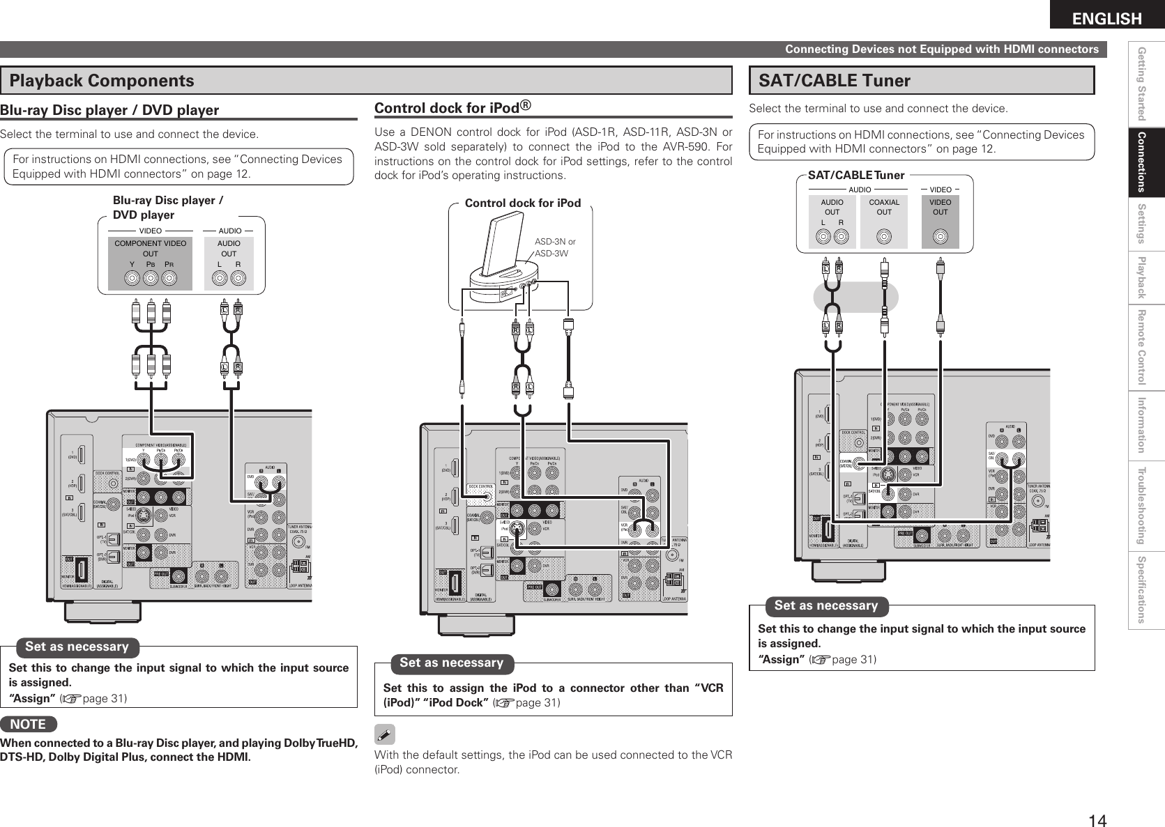 Denon Avr 590 Owners Manual on