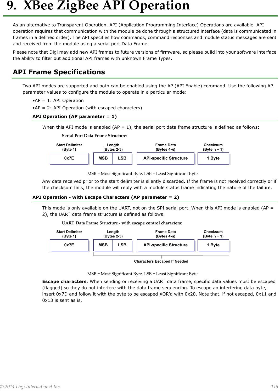 Digi PS2CTH XBee Pro ZB TH module User Manual