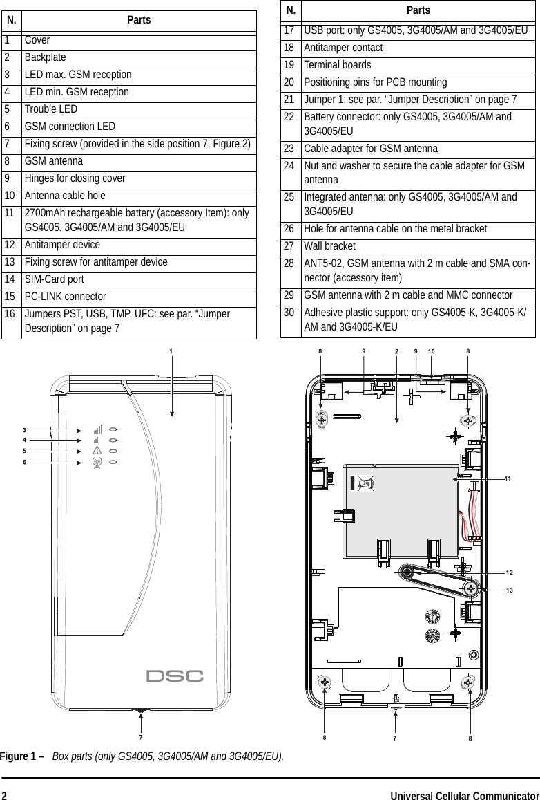 Digital Security Controls 163g4005 3g Cellular Alarm Communicator Dsc Pc1864 Wiring Diagram 2universal Communicatorn Parts1cover2backplate3 Led Max Gsm Reception4 Min Reception5 Trouble