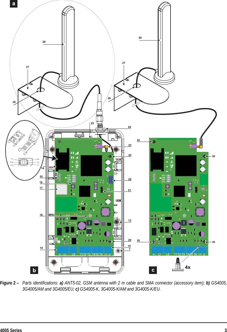 Digital Security Controls 163g4005 3g Cellular Alarm Communicator Dsc Pc1864 Wiring Diagram 4005 Series 3figure 2 Parts Identifications A Ant5 02 Gsm Antenna