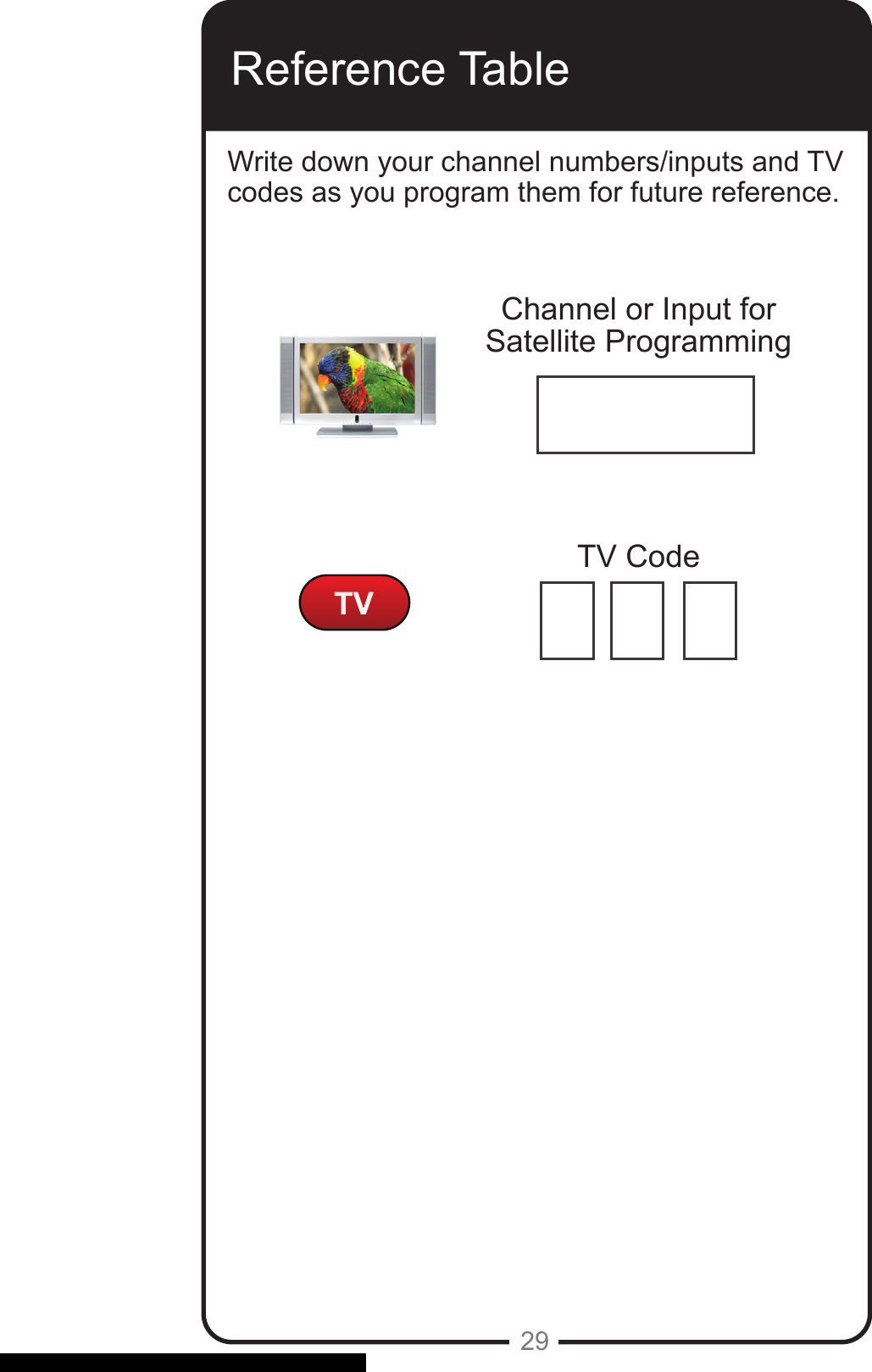 Dish Network Basic Remote Manual 820220 ManualsLib Makes It Easy To