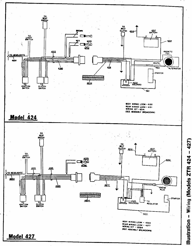 Dixon Ztr 427 Users Manual Om 424 1986 Zero Turn Mower Wiring Diagram 3077 5 16 18 Unc X 2 3 4 Hh Bolt Gr5