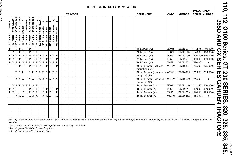 L35g930lgc 110 216 John Deere Attachment Tractor 112 Electric Lift Wiring Diagram Interchangeability Dated Feb04 Interchangeabilitydated