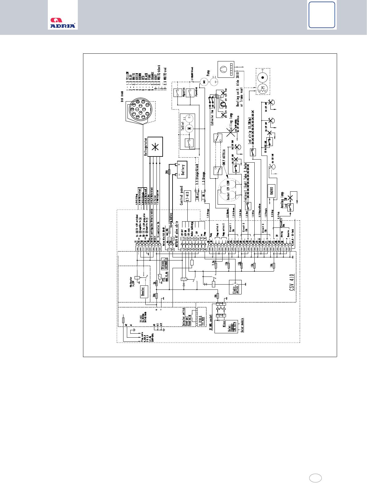 Adria Caravan Wiring Diagram -1995 F150 Stock Radio Wiring Diagram |  Begeboy Wiring Diagram Source | Adria Caravan Wiring Diagram |  | Begeboy Wiring Diagram Source